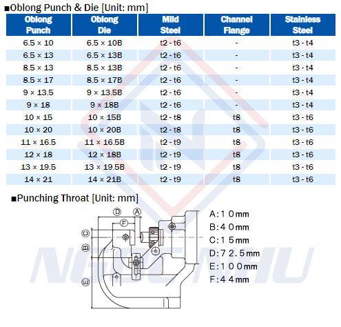 khả năng làm việc của máy đột lỗ thủy lực cầm tay dùng pin HPC-N209WDF