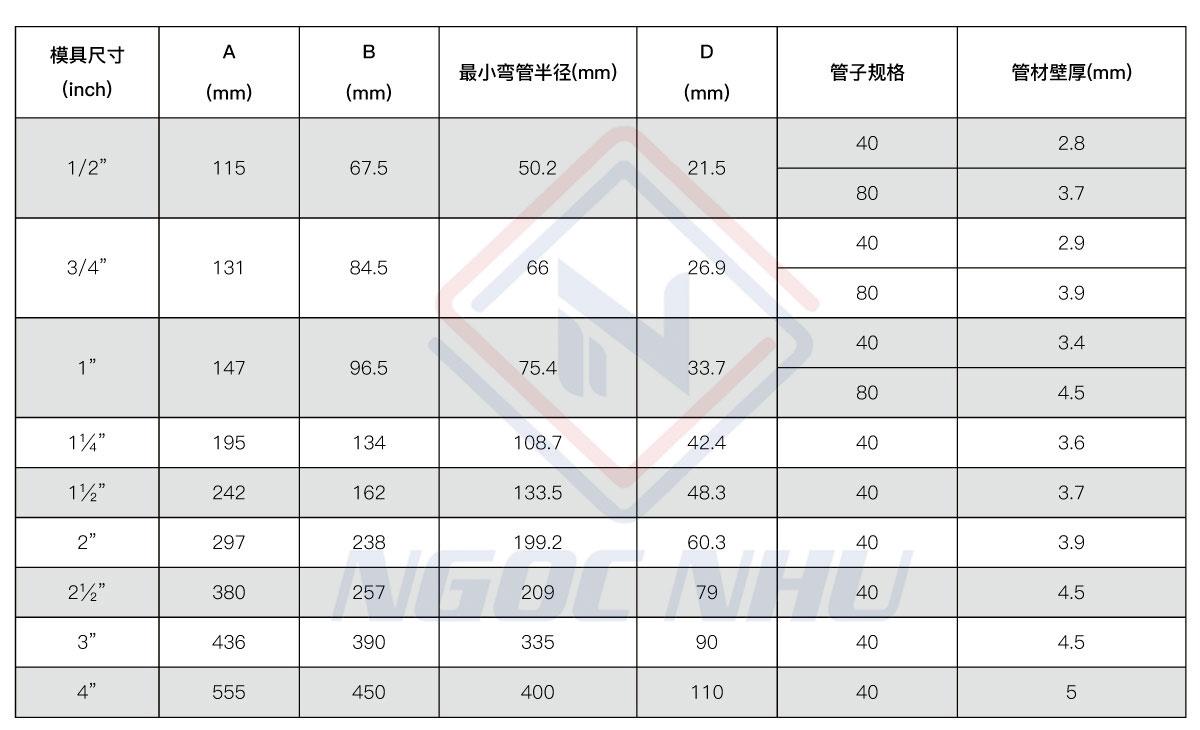 Kích thước ống tiêu chuẩn cho máy uốn ống kim loại hiệu TLP